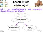 le on 3 les emballages13