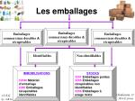 les emballages