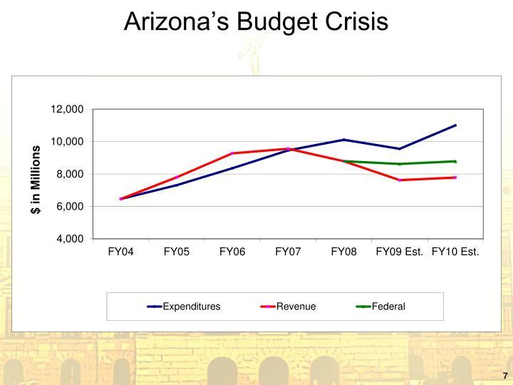 Arizona's Budget Crisis