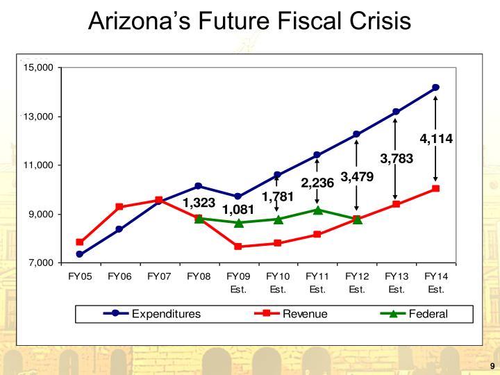 Arizona's Future Fiscal Crisis