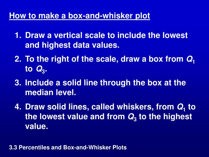 How to make a box-and-whisker plot