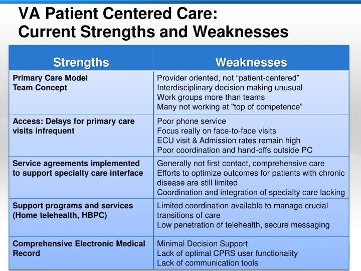 VA Patient Centered Care: