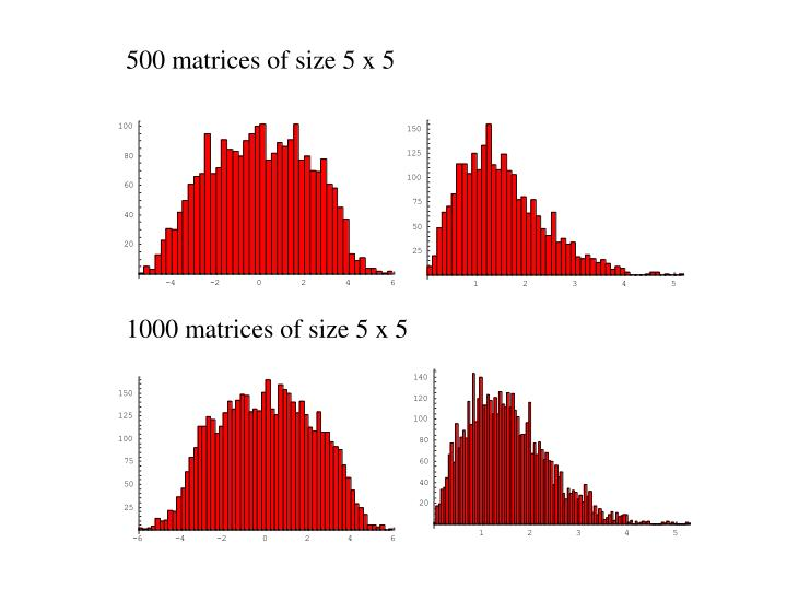 500 matrices of size 5 x 5