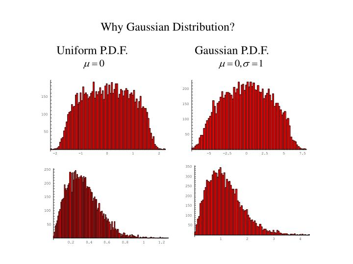Why Gaussian Distribution?