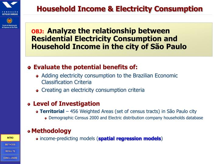 Household Income & Electricity Consumption