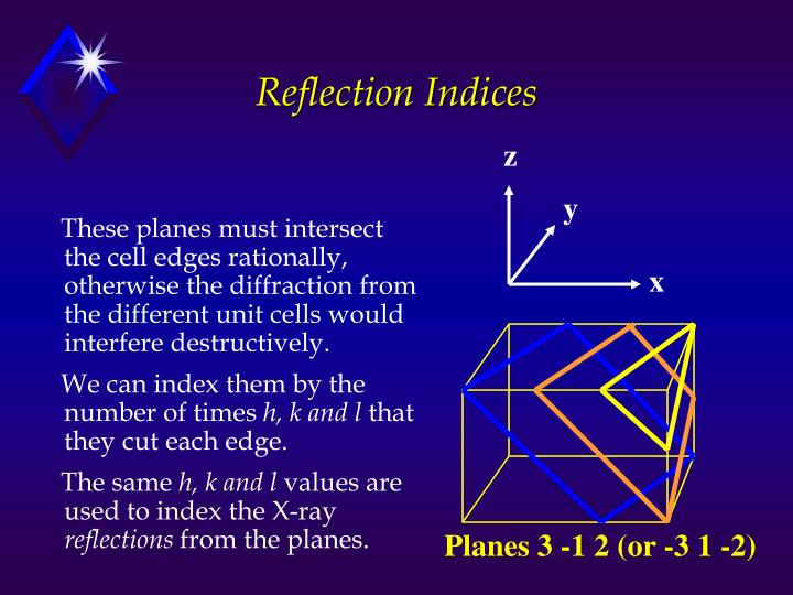 Reflection Indices
