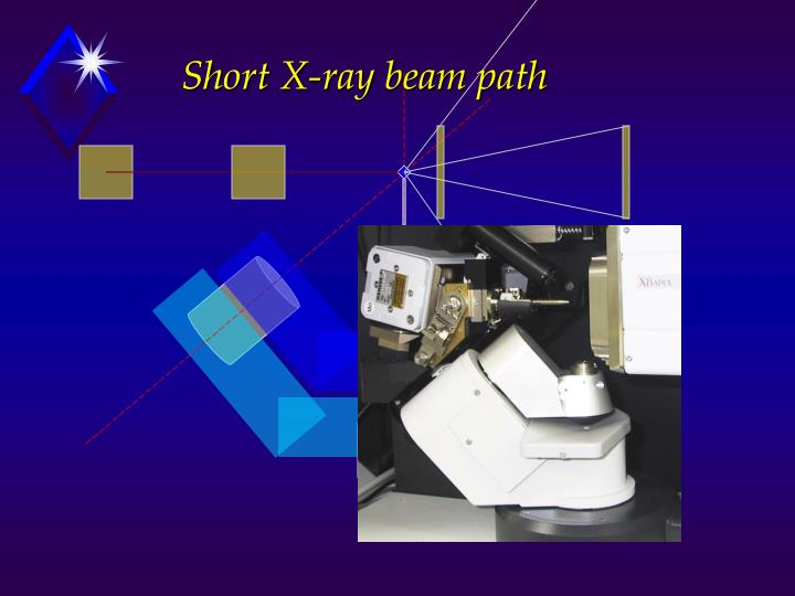 Short X-ray beam path