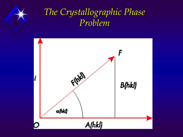 The Crystallographic Phase Problem