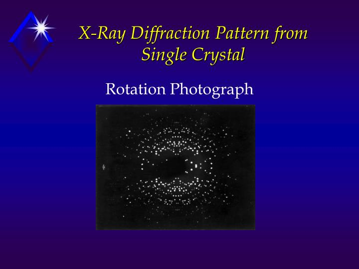X-Ray Diffraction Pattern from Single Crystal