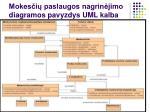 mokes i paslaugos nagrin jimo diagramos pavyzdys uml kalba