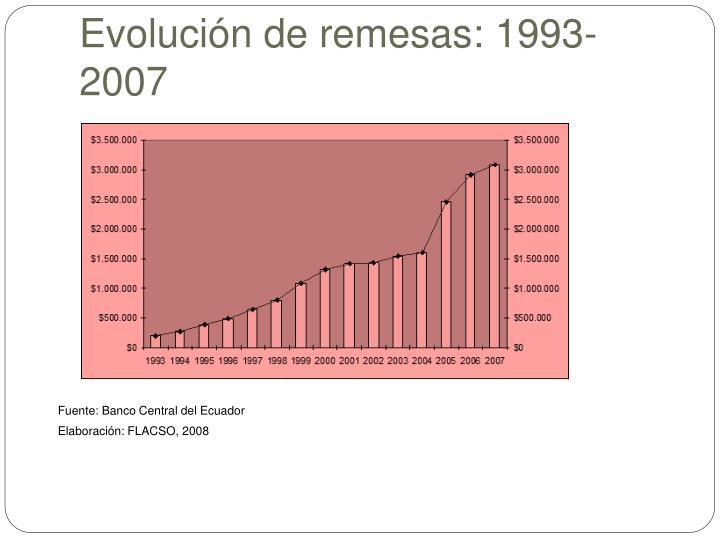 Evolución de remesas: 1993-2007