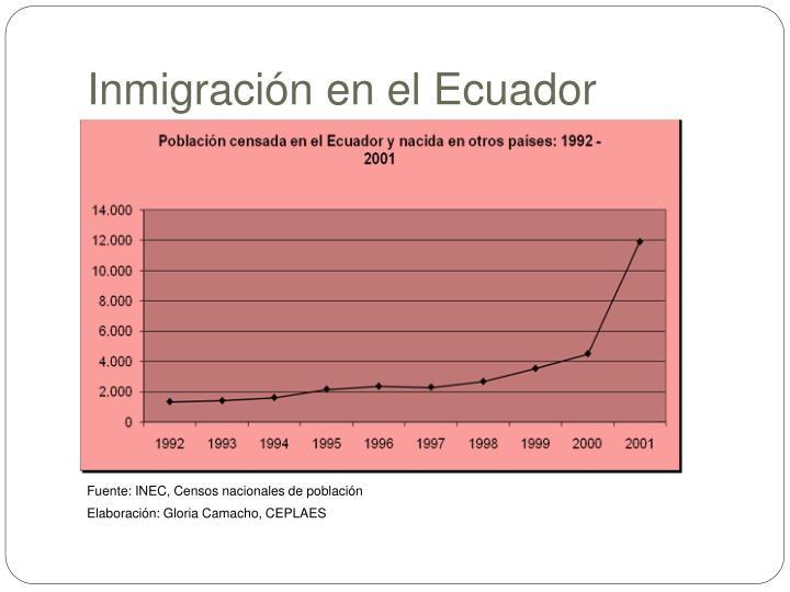 Inmigración en el Ecuador
