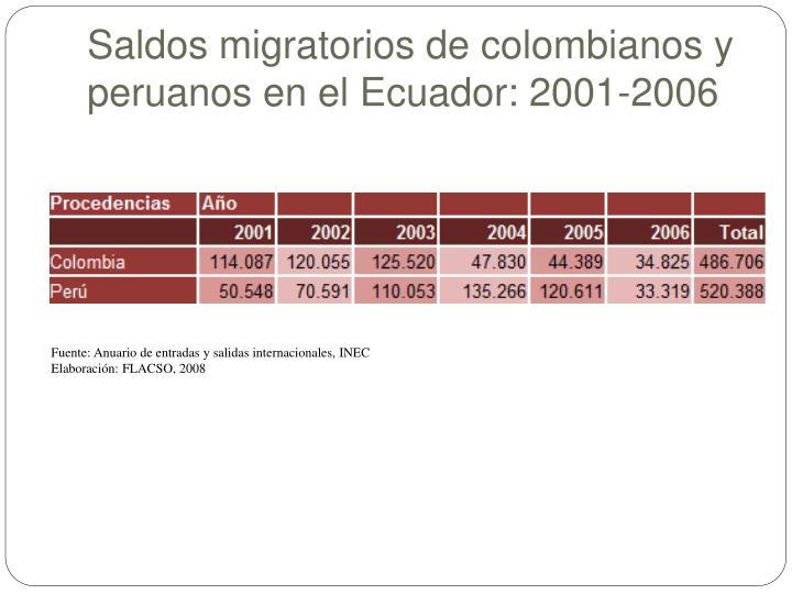 Saldos migratorios de colombianos y peruanos en el Ecuador: 2001-2006