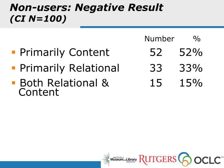 Non-users: Negative Result