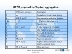 oecd proposal for top top aggregation