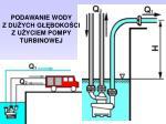 podawanie wody z du ych g boko ci z u yciem pompy turbinowej