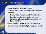 ciac four priorities