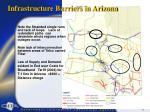 infrastructure barriers in arizona