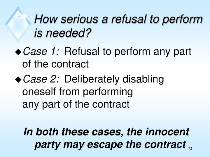 How serious a refusal to perform is needed?