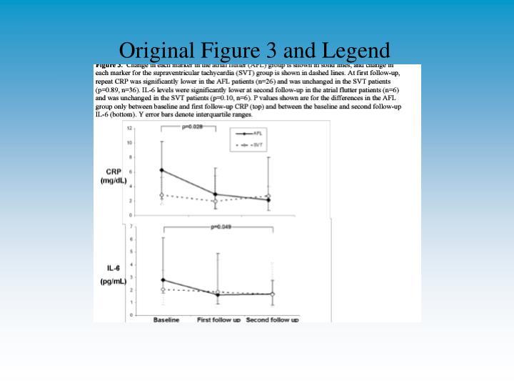 Original Figure 3 and Legend
