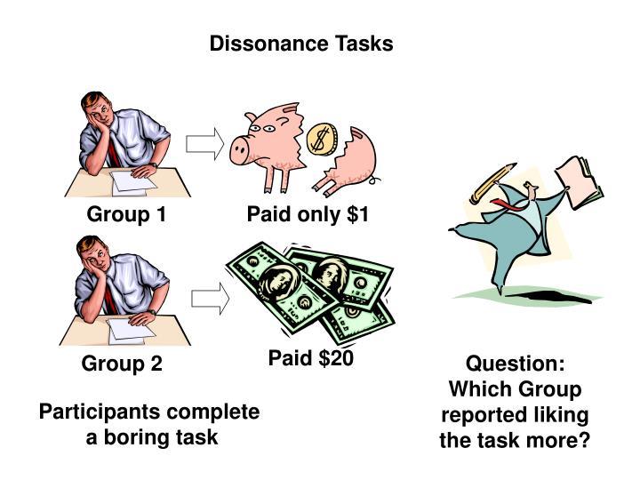 Dissonance Tasks