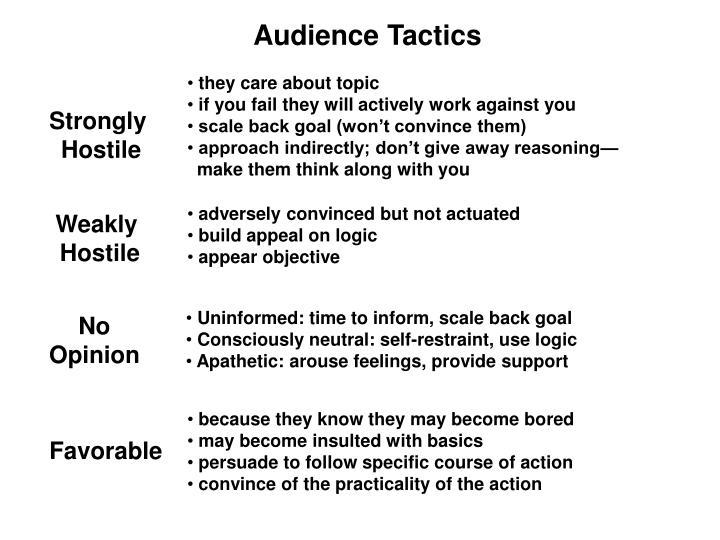 Audience Tactics