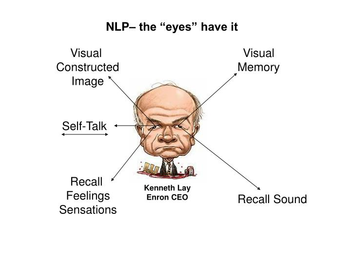 """NLP– the """"eyes"""" have it"""