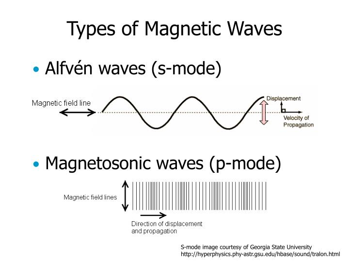 Magnetosonic waves (p-mode)