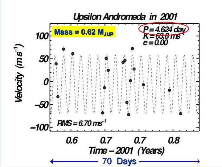 Mass = 0.62 M