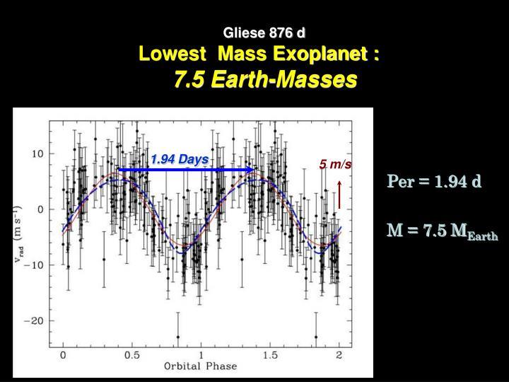 Gliese 876 d