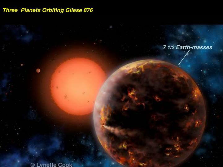 Three  Planets Orbiting Gliese 876