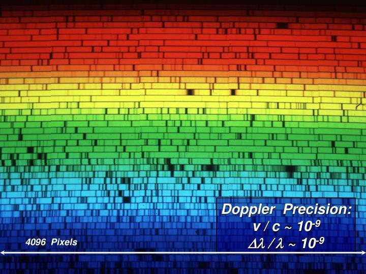 Spectrum of Star: