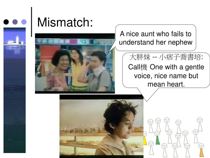 Mismatch: