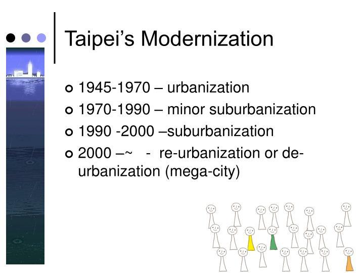 Taipei's Modernization