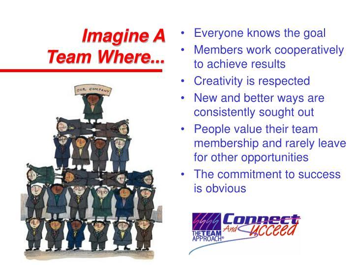 Imagine a team where