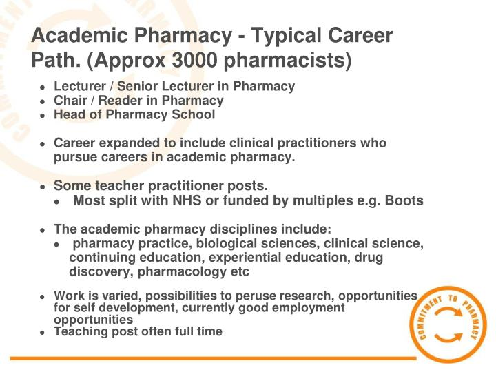 Academic Pharmacy - Typical Career Path. (Approx 3000 pharmacists)
