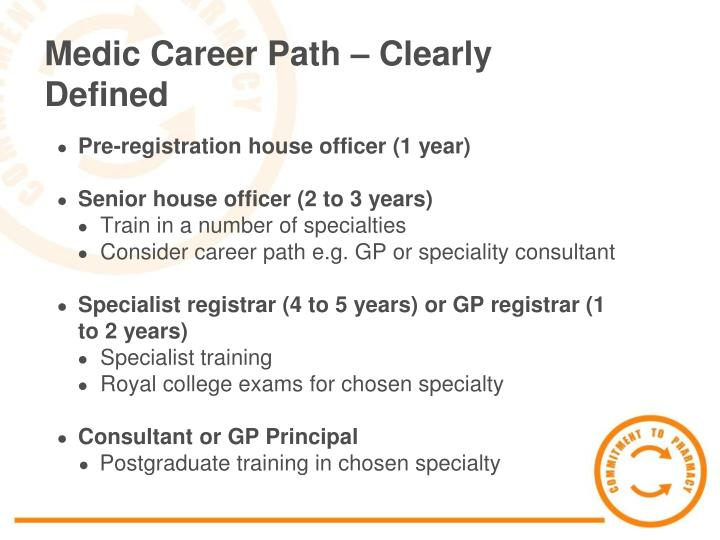 Medic Career Path – Clearly Defined