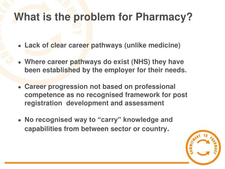 What is the problem for Pharmacy?