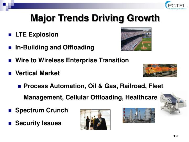 Major Trends Driving Growth
