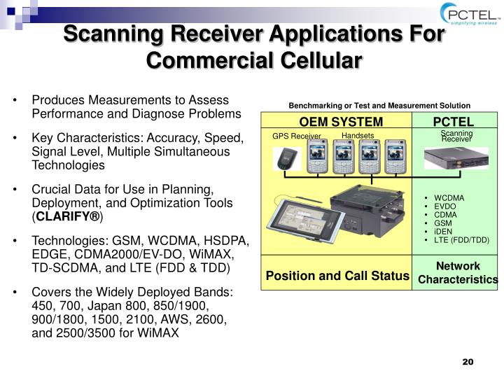 Scanning Receiver Applications For Commercial Cellular