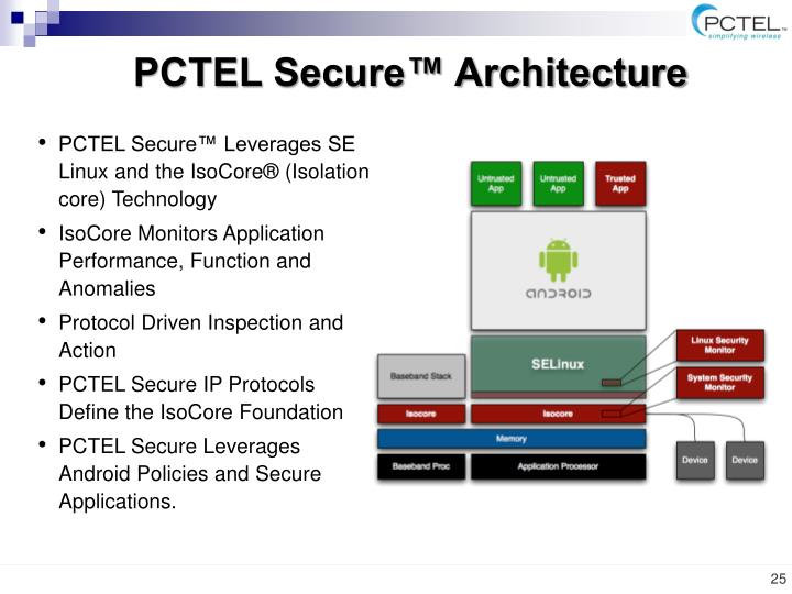 PCTEL Secure™ Architecture