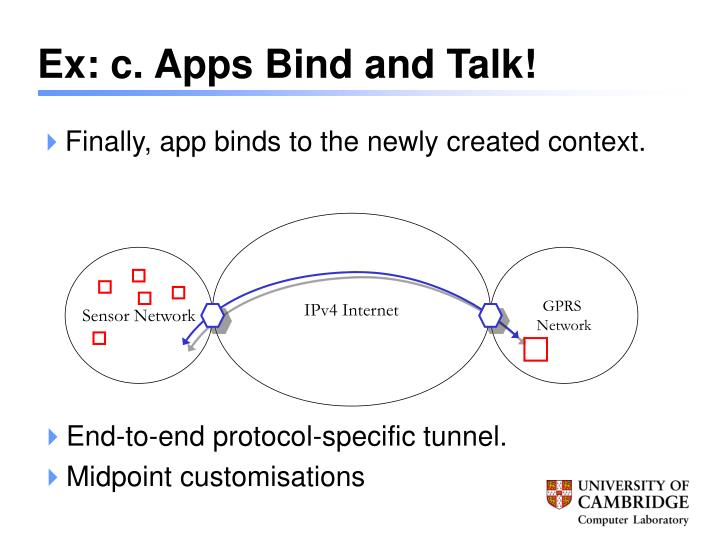 Ex: c. Apps Bind and Talk!