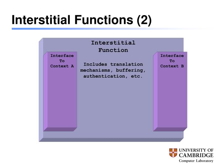 Interstitial Functions (2)