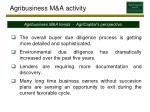 agribusiness m a activity1