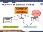 overview of current activities3