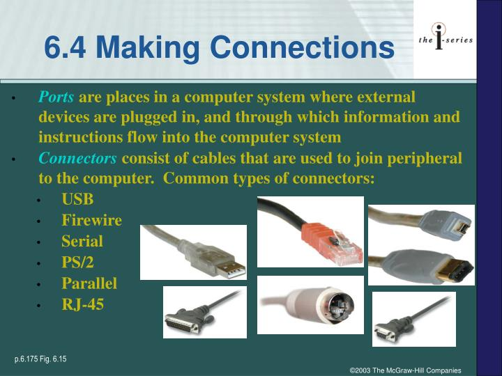 6.4 Making Connections