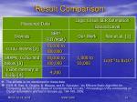 result comparison