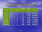 ser results for inverter chains