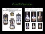 castelli continues