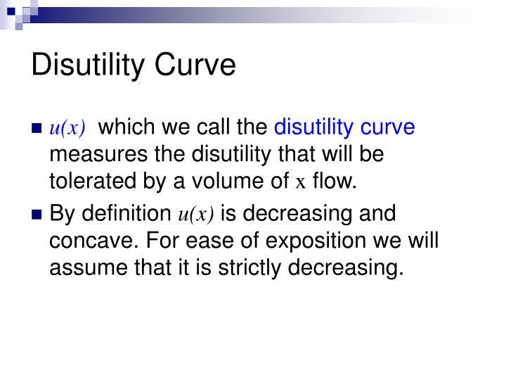 Disutility Curve